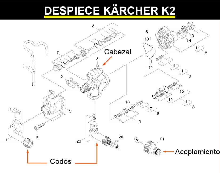 diagrama electrico de hidrolavadora karcher k2