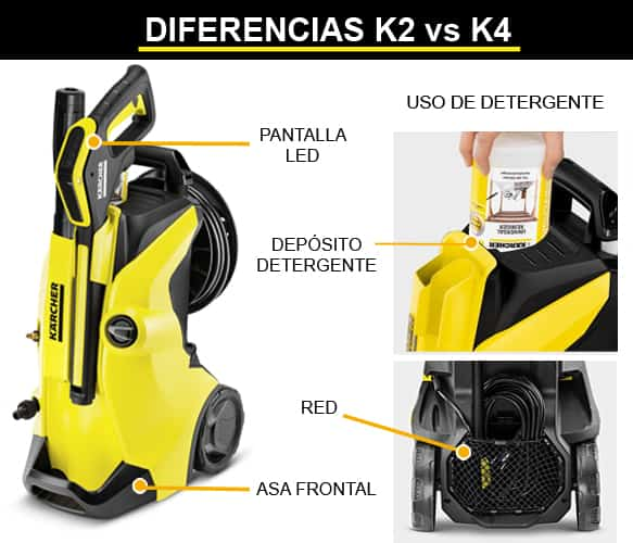 diferencias k2 vs k4