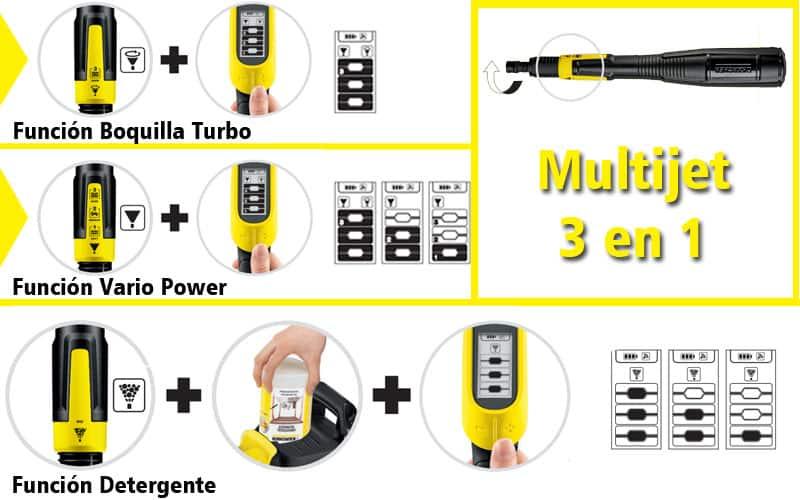 accesorios karcher k5 premium